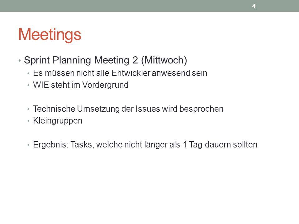 Meetings Sprint Planning Meeting 2 (Mittwoch) Es müssen nicht alle Entwickler anwesend sein WIE steht im Vordergrund Technische Umsetzung der Issues w