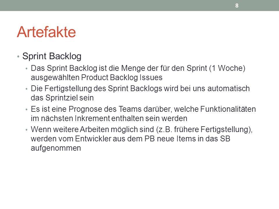 Artefakte Sprint Backlog Das Sprint Backlog ist die Menge der für den Sprint (1 Woche) ausgewählten Product Backlog Issues Die Fertigstellung des Spri