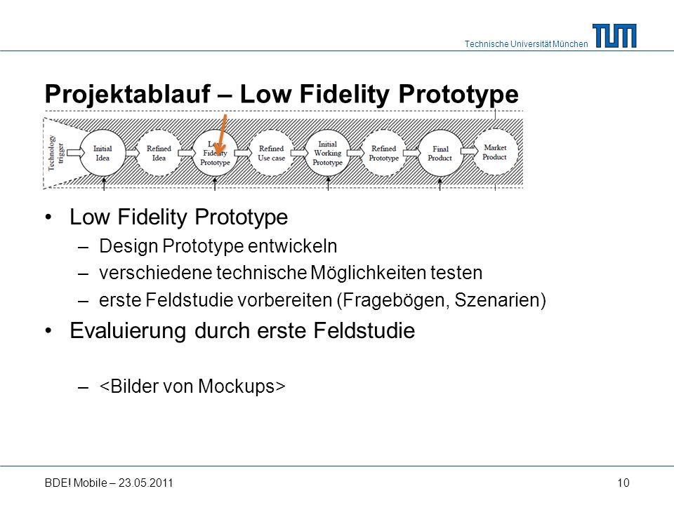 Technische Universität München Projektablauf – Low Fidelity Prototype Low Fidelity Prototype –Design Prototype entwickeln –verschiedene technische Möglichkeiten testen –erste Feldstudie vorbereiten (Fragebögen, Szenarien) Evaluierung durch erste Feldstudie – BDE.