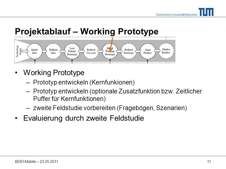 Technische Universität München Projektablauf – Working Prototype Working Prototype –Prototyp entwickeln (Kernfunkionen) –Prototyp entwickeln (optionale Zusatzfunktion bzw.