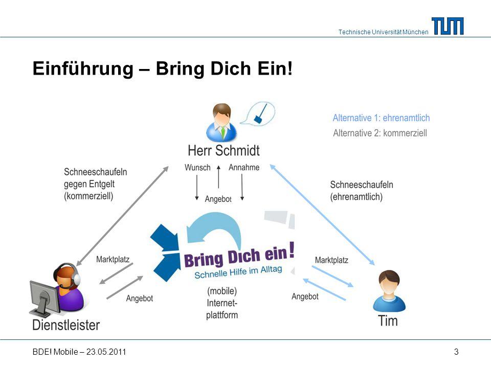 Technische Universität München Einführung – Bring Dich Ein! BDE! Mobile – 23.05.20113