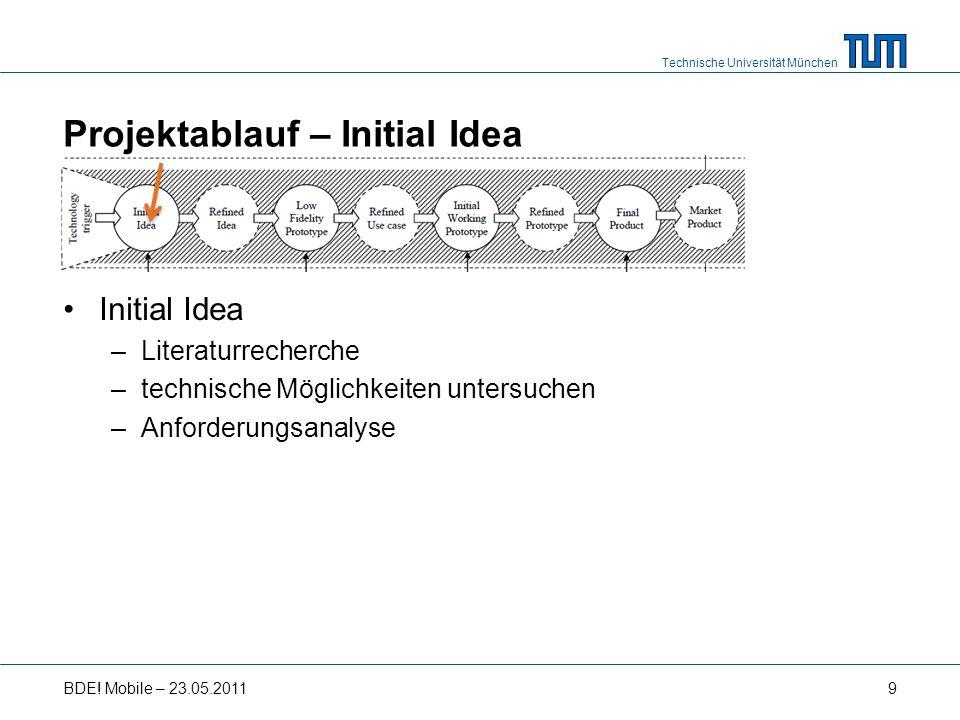 Technische Universität München Projektablauf – Initial Idea Initial Idea –Literaturrecherche –technische Möglichkeiten untersuchen –Anforderungsanalyse BDE.
