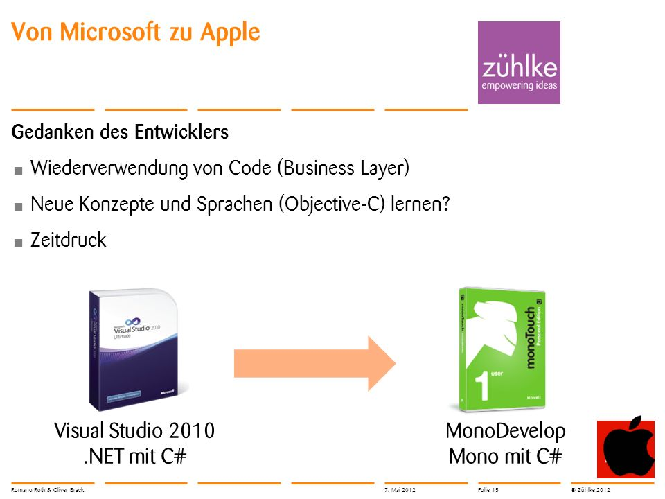 © Zühlke 2012 Von Microsoft zu Apple Gedanken des Entwicklers Wiederverwendung von Code (Business Layer) Neue Konzepte und Sprachen (Objective-C) lernen.