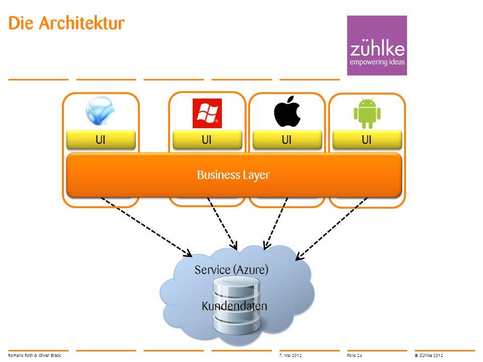 © Zühlke 2012 Die Architektur Service (Azure) BL Business Layer Kundendaten UI Romano Roth & Oliver Brack7.
