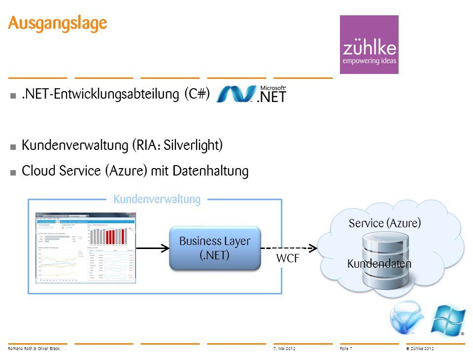 © Zühlke 2012 Ausgangslage.NET-Entwicklungsabteilung (C#) Kundenverwaltung (RIA: Silverlight) Cloud Service (Azure) mit Datenhaltung Service (Azure) Business Layer (.NET) Kundenverwaltung WCF Kundendaten Romano Roth & Oliver Brack7.