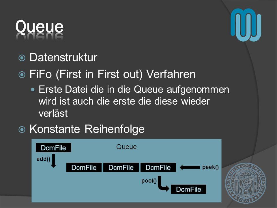 Datenstruktur FiFo (First in First out) Verfahren Erste Datei die in die Queue aufgenommen wird ist auch die erste die diese wieder verläst Konstante Reihenfolge add() pool() peek() Queue