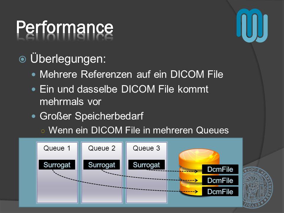 Überlegungen: Mehrere Referenzen auf ein DICOM File Ein und dasselbe DICOM File kommt mehrmals vor Großer Speicherbedarf Wenn ein DICOM File in mehreren Queues Queue 1Queue 2Queue 3