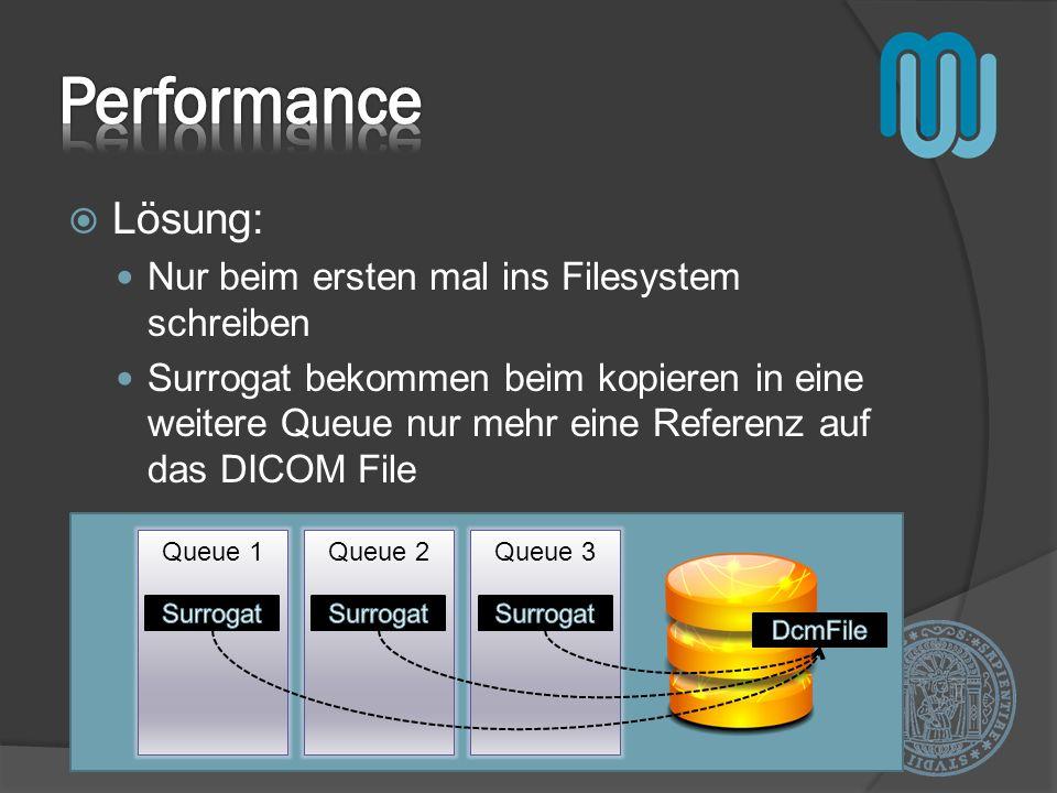 Lösung: Nur beim ersten mal ins Filesystem schreiben Surrogat bekommen beim kopieren in eine weitere Queue nur mehr eine Referenz auf das DICOM File Queue 1Queue 2Queue 3