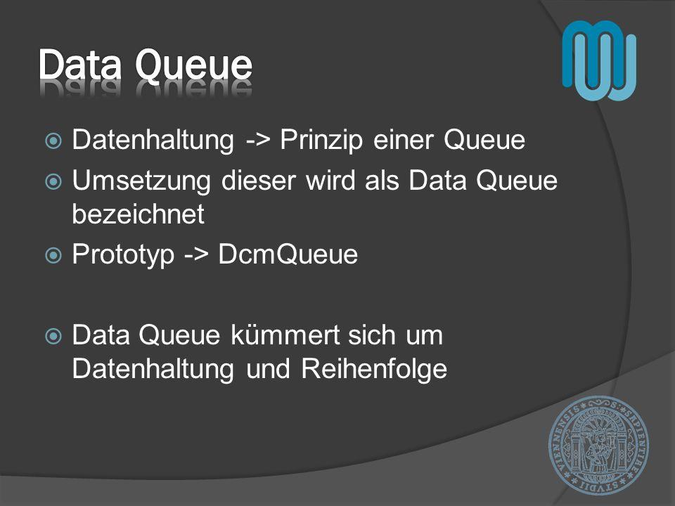 Datenhaltung -> Prinzip einer Queue Umsetzung dieser wird als Data Queue bezeichnet Prototyp -> DcmQueue Data Queue kümmert sich um Datenhaltung und Reihenfolge