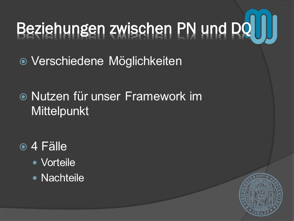 Verschiedene Möglichkeiten Nutzen für unser Framework im Mittelpunkt 4 Fälle Vorteile Nachteile