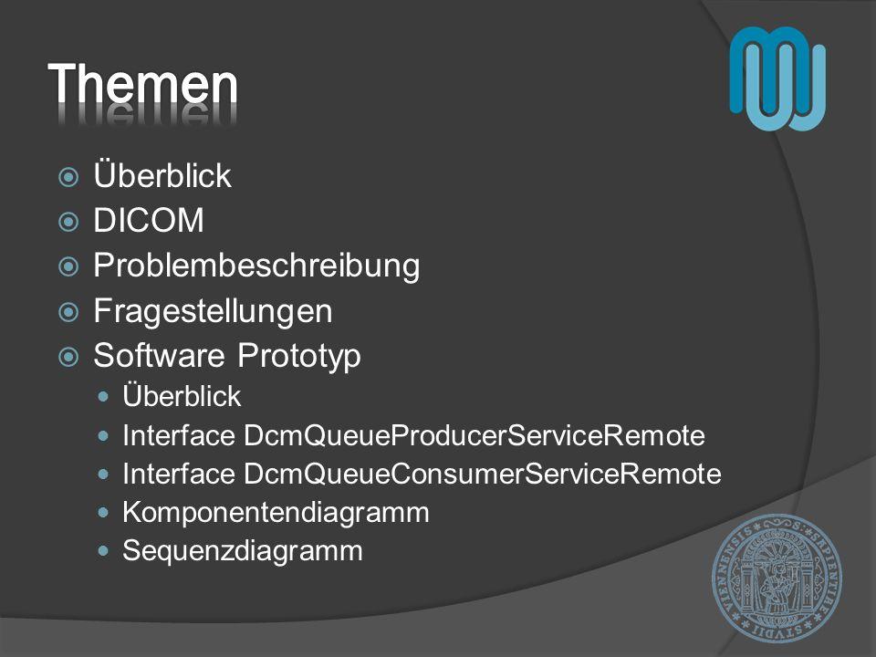 Überblick DICOM Problembeschreibung Fragestellungen Software Prototyp Überblick Interface DcmQueueProducerServiceRemote Interface DcmQueueConsumerServiceRemote Komponentendiagramm Sequenzdiagramm