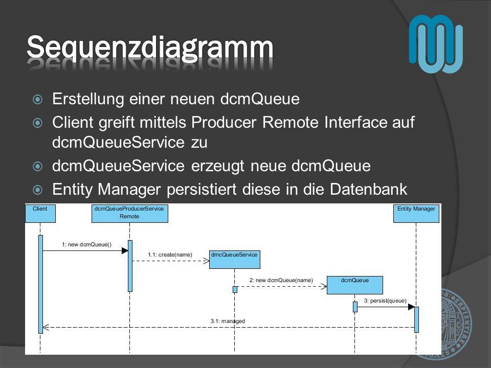 Erstellung einer neuen dcmQueue Client greift mittels Producer Remote Interface auf dcmQueueService zu dcmQueueService erzeugt neue dcmQueue Entity Manager persistiert diese in die Datenbank