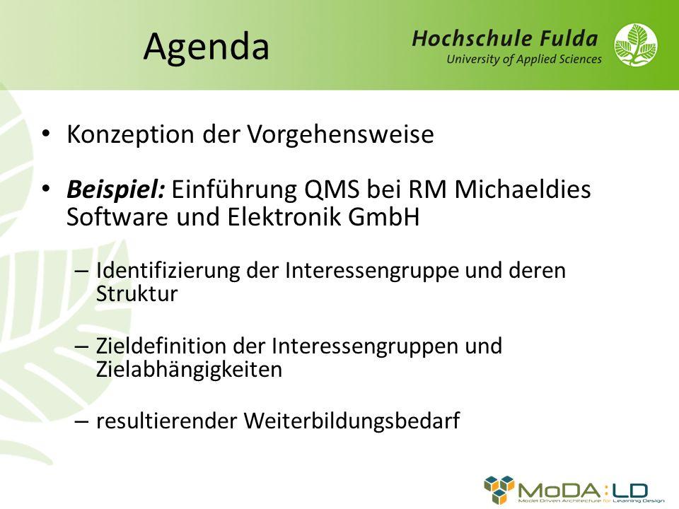 Agenda Konzeption der Vorgehensweise Beispiel: Einführung QMS bei RM Michaeldies Software und Elektronik GmbH – Identifizierung der Interessengruppe und deren Struktur – Zieldefinition der Interessengruppen und Zielabhängigkeiten – resultierender Weiterbildungsbedarf