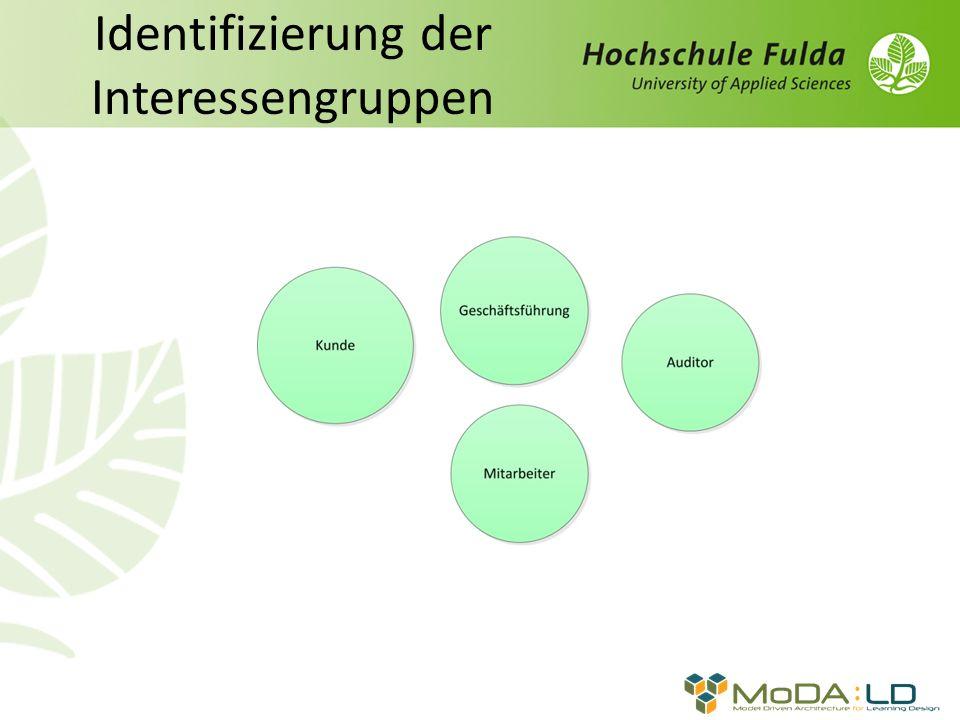 Strukturierung der Interessengruppen