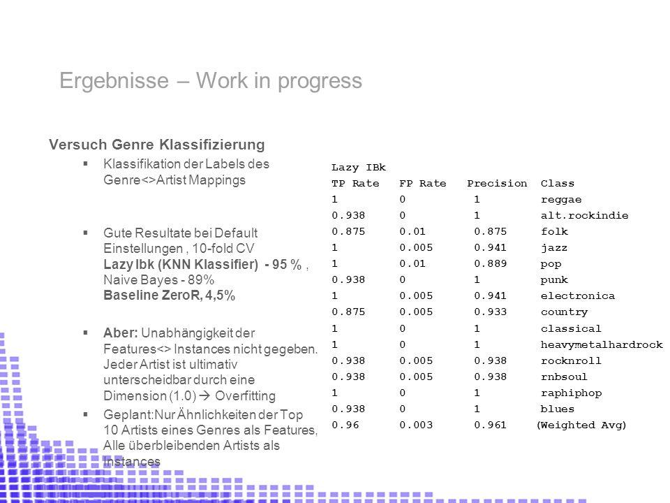 Versuch Genre Klassifizierung Klassifikation der Labels des Genre<>Artist Mappings Gute Resultate bei Default Einstellungen, 10-fold CV Lazy Ibk (KNN
