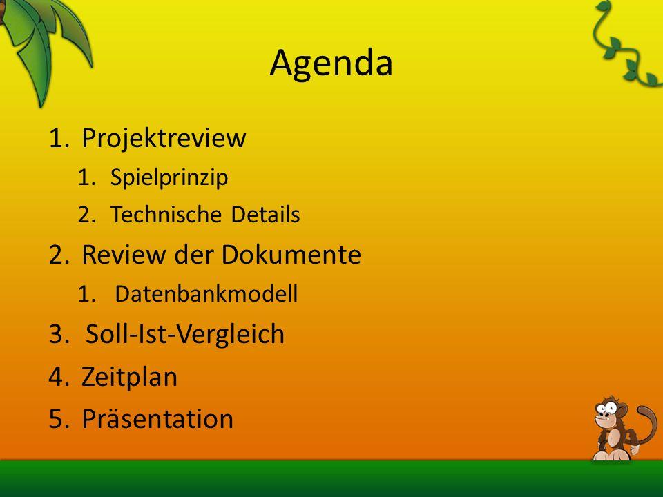 Agenda 1.Projektreview 1.Spielprinzip 2.Technische Details 2.Review der Dokumente 1.Datenbankmodell 3.Soll-Ist-Vergleich 4.Zeitplan 5.Präsentation