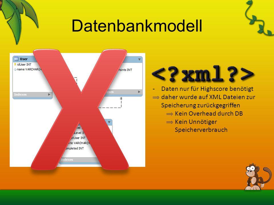 Datenbankmodell -Daten nur für Highscore benötigt daher wurde auf XML Dateien zur Speicherung zurückgegriffen Kein Overhead durch DB Kein Unnötiger Sp