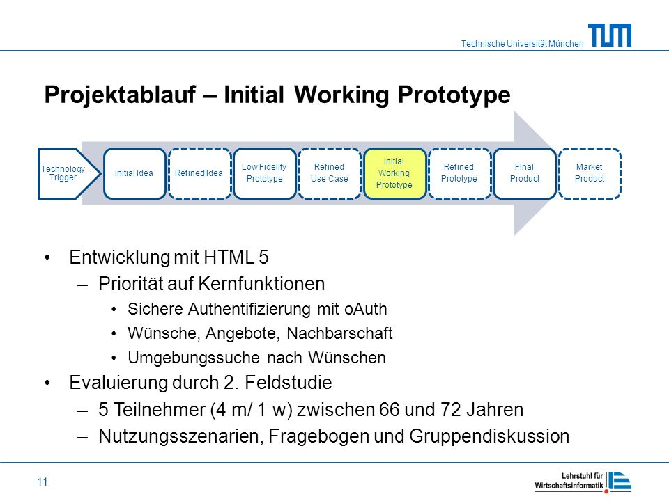 Technische Universität München 11 Projektablauf – Initial Working Prototype Technology Trigger Initial IdeaRefined Idea Low Fidelity Prototype Refined