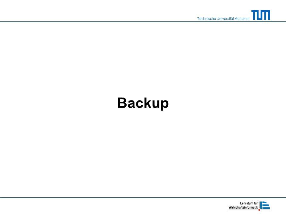 Technische Universität München Backup