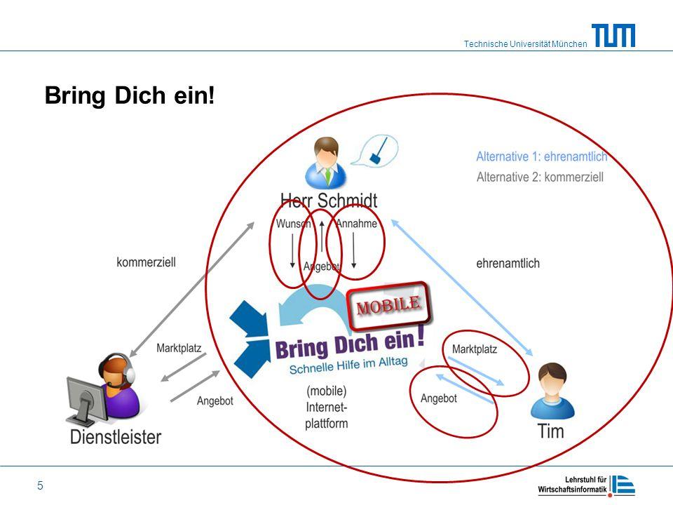 Technische Universität München 5 Bring Dich ein!