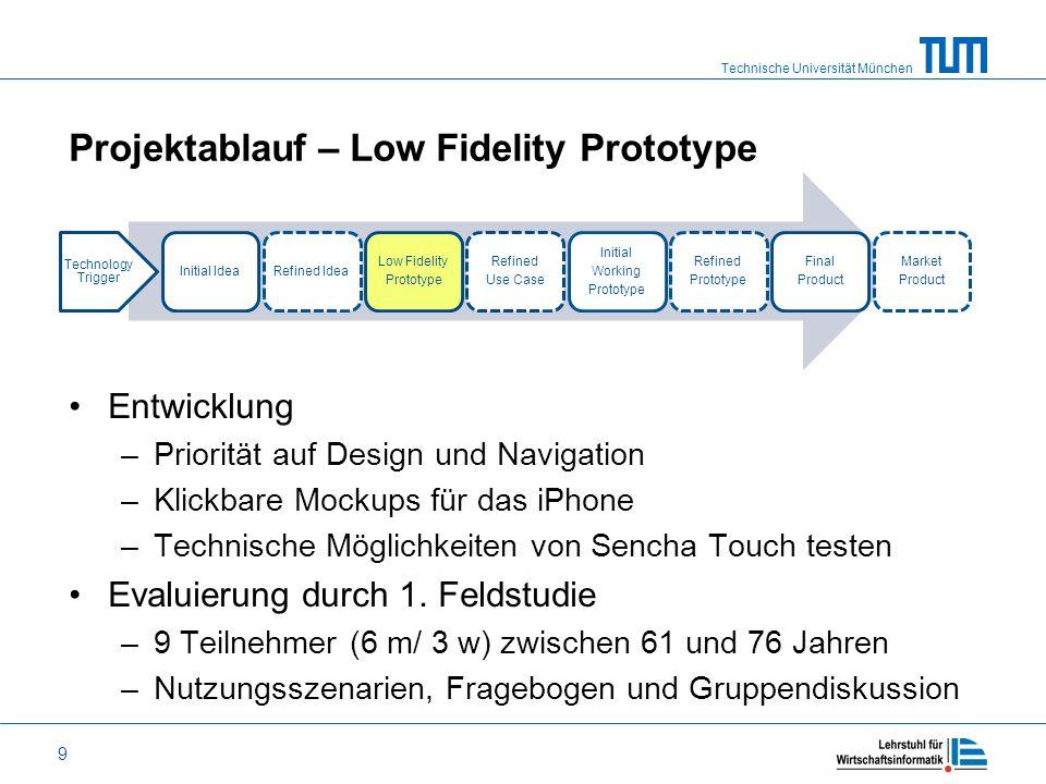 Technische Universität München 9 Projektablauf – Low Fidelity Prototype Entwicklung –Priorität auf Design und Navigation –Klickbare Mockups für das iP