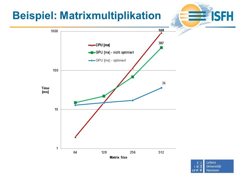 Beispiel: Matrixmultiplikation