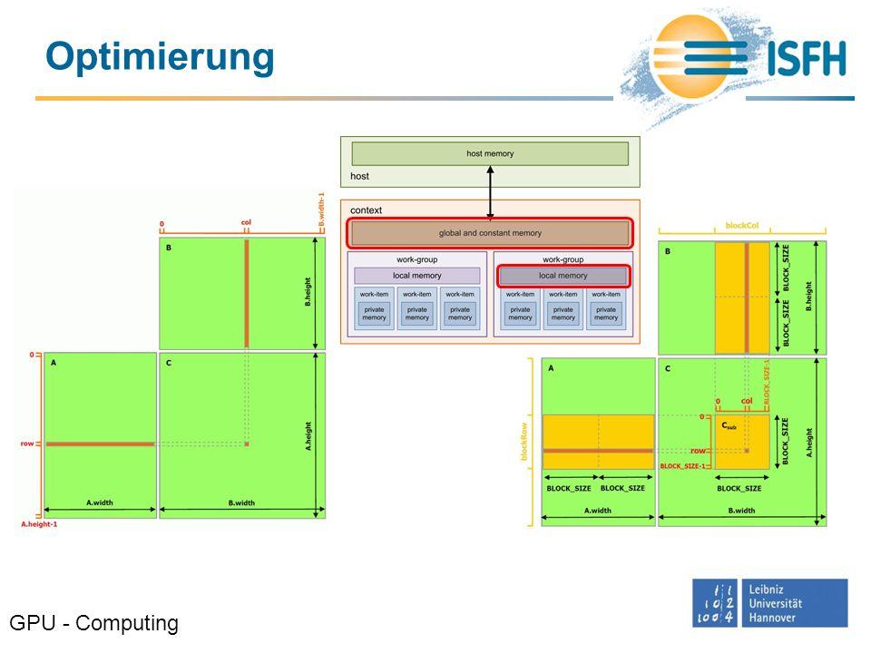 Zusammenfassung Aufteilung des Domänenproblems - Tieferes Verständnis des Domänenproblems nötig Wissen über das Programmiermodell - work-items, work-groups, Kernels, Speicherhirachien, etc.