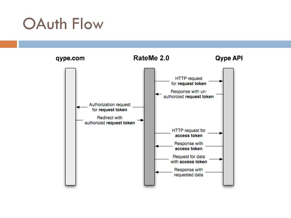 OAuth Flow