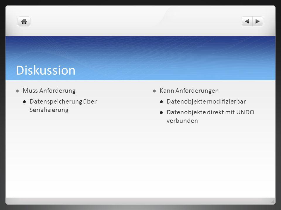 Diskussion Muss Anforderung Datenspeicherung über Serialisierung Kann Anforderungen Datenobjekte modifizierbar Datenobjekte direkt mit UNDO verbunden