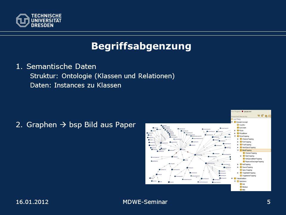 Begriffsabgenzung 1.Semantische Daten Struktur: Ontologie (Klassen und Relationen) Daten: Instances zu Klassen 2.Graphen bsp Bild aus Paper MDWE-Seminar516.01.2012
