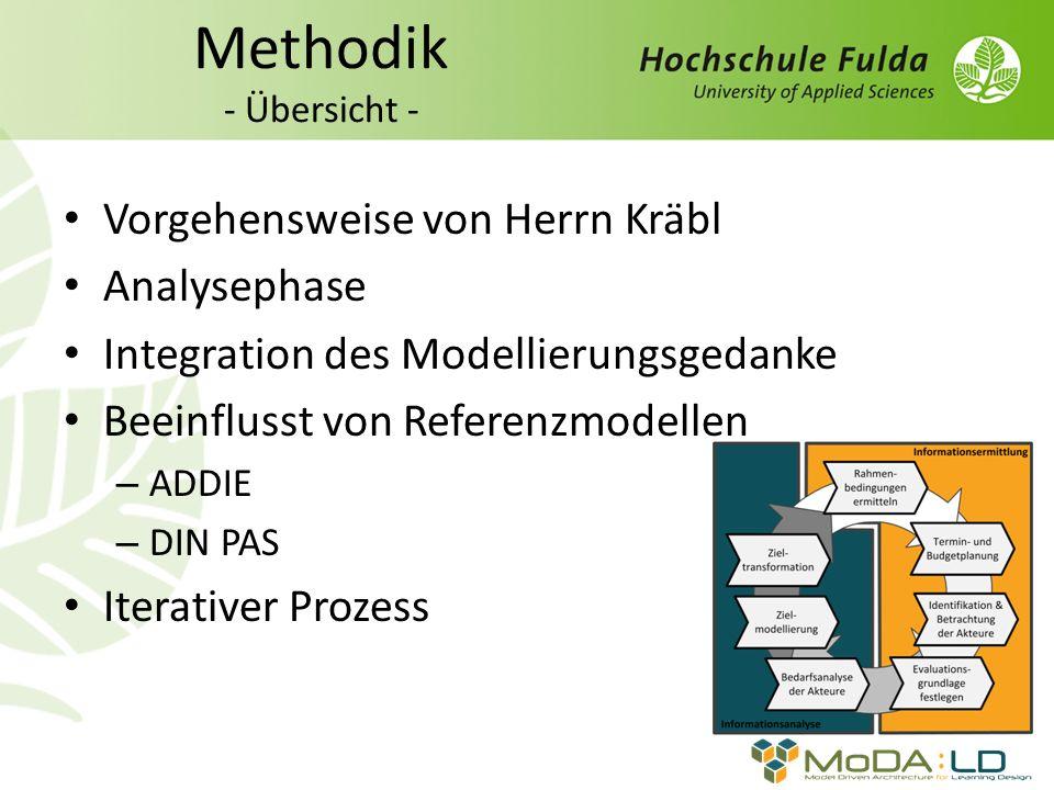 Vorgehensweise von Herrn Kräbl Analysephase Integration des Modellierungsgedanke Beeinflusst von Referenzmodellen – ADDIE – DIN PAS Iterativer Prozess
