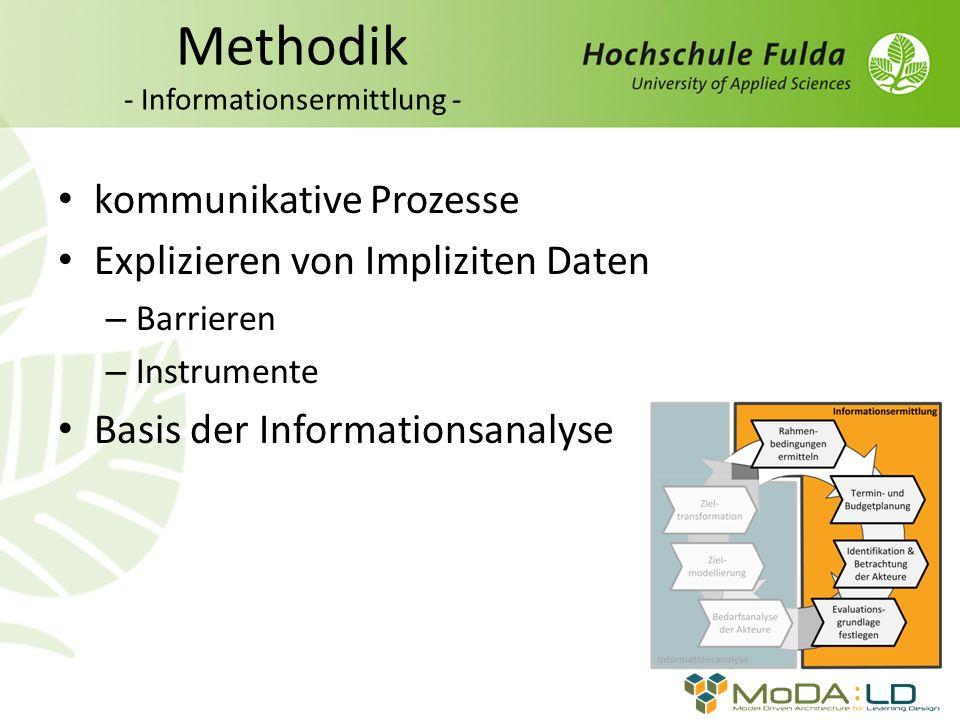 kommunikative Prozesse Explizieren von Impliziten Daten – Barrieren – Instrumente Basis der Informationsanalyse Methodik - Informationsermittlung -