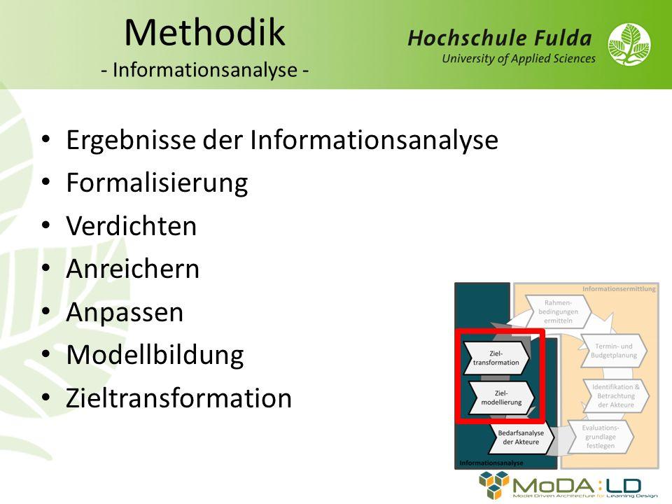 Methodik - Informationsanalyse - Ergebnisse der Informationsanalyse Formalisierung Verdichten Anreichern Anpassen Modellbildung Zieltransformation