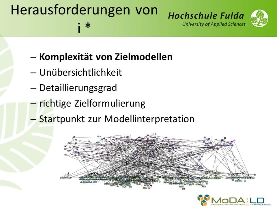 Herausforderungen von i * – Komplexität von Zielmodellen – Unübersichtlichkeit – Detaillierungsgrad – richtige Zielformulierung – Startpunkt zur Modellinterpretation