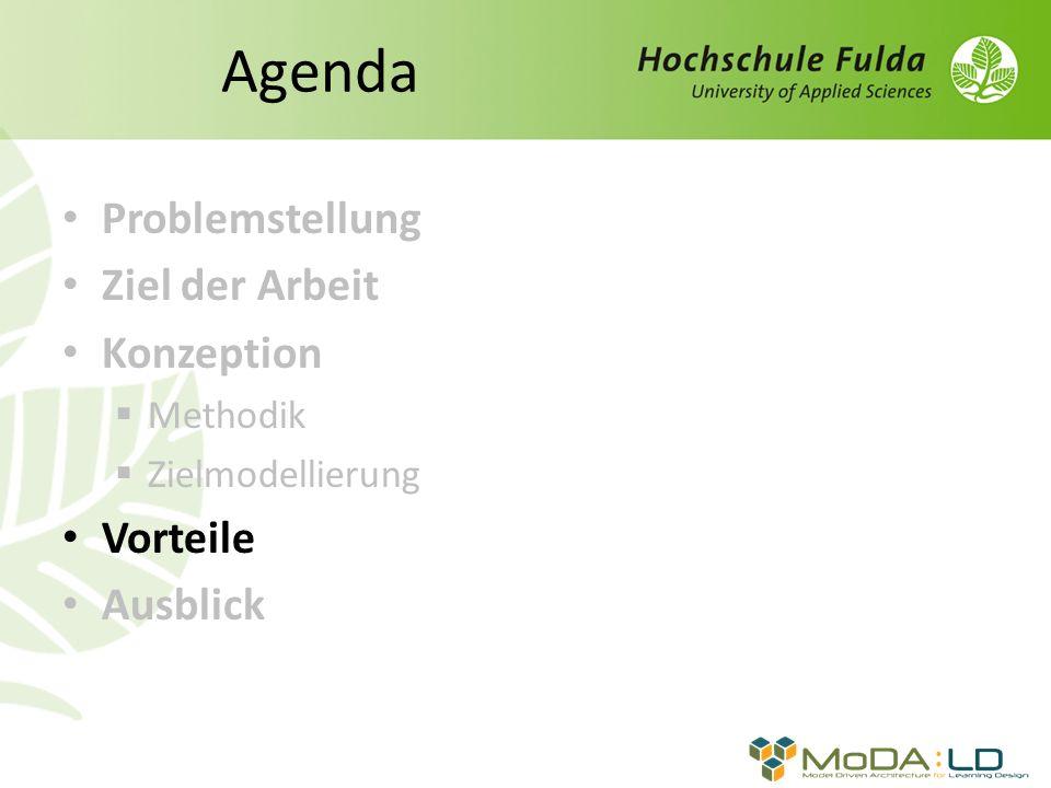 Agenda Problemstellung Ziel der Arbeit Konzeption Methodik Zielmodellierung Vorteile Ausblick