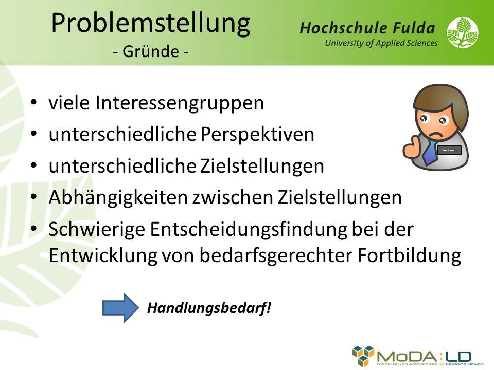 Herr Kräbl Problemstellung - Gründe - viele Interessengruppen unterschiedliche Perspektiven unterschiedliche Zielstellungen Abhängigkeiten zwischen Zielstellungen Schwierige Entscheidungsfindung bei der Entwicklung von bedarfsgerechter Fortbildung Handlungsbedarf!