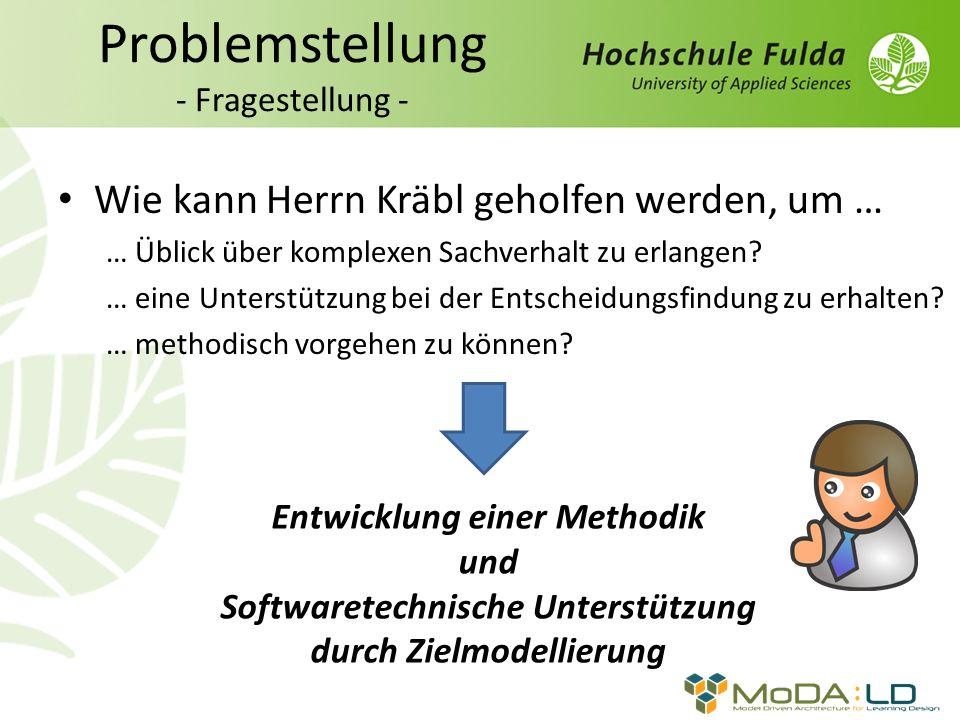 Problemstellung - Fragestellung - Wie kann Herrn Kräbl geholfen werden, um … … Üblick über komplexen Sachverhalt zu erlangen.