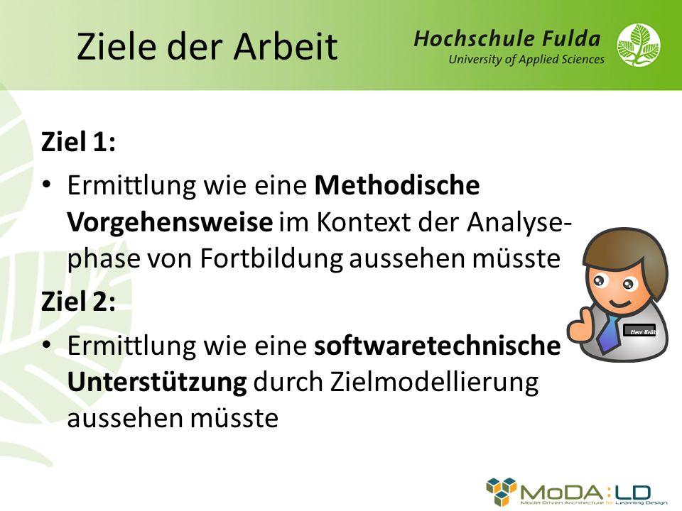 Ziele der Arbeit Ziel 1: Ermittlung wie eine Methodische Vorgehensweise im Kontext der Analyse- phase von Fortbildung aussehen müsste Ziel 2: Ermittlung wie eine softwaretechnische Unterstützung durch Zielmodellierung aussehen müsste Herr Kräbl