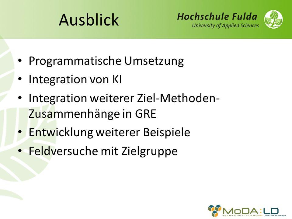 Ausblick Programmatische Umsetzung Integration von KI Integration weiterer Ziel-Methoden- Zusammenhänge in GRE Entwicklung weiterer Beispiele Feldversuche mit Zielgruppe