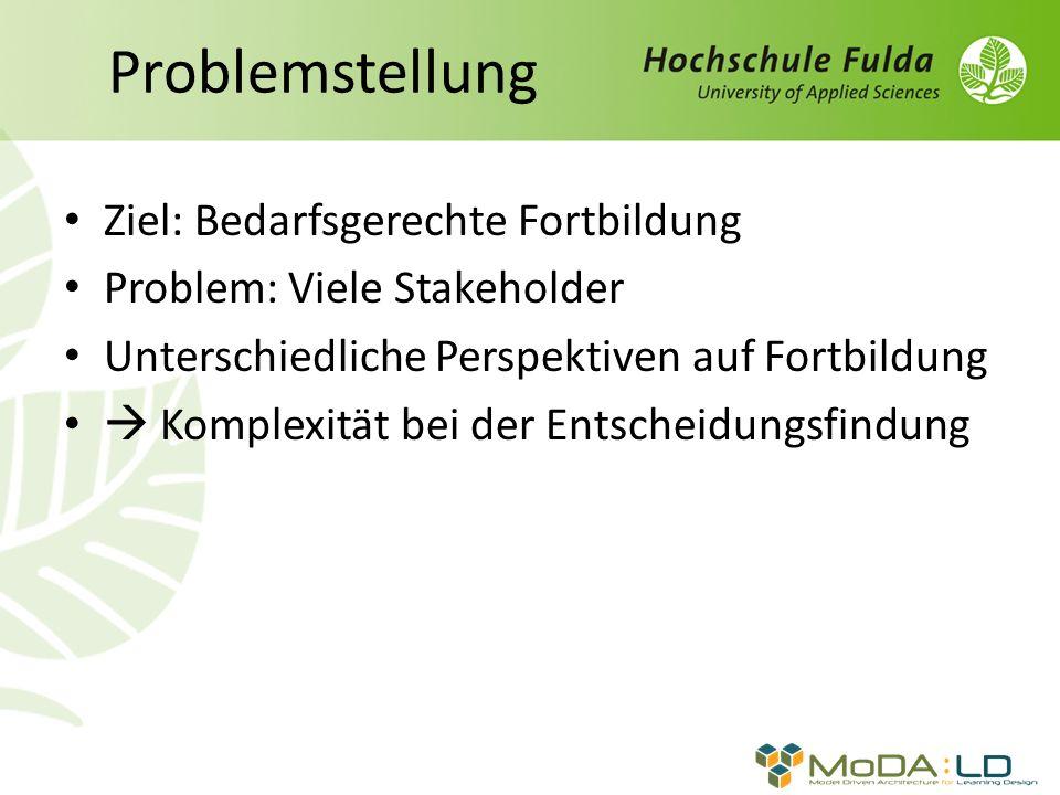 Problemstellung Ziel: Bedarfsgerechte Fortbildung Problem: Viele Stakeholder Unterschiedliche Perspektiven auf Fortbildung Komplexität bei der Entscheidungsfindung
