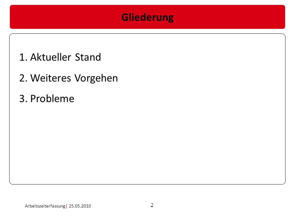 3 Aktueller Stand Aktueller Stand Weiteres Vorgehen Probleme Arbeitszeiterfassung| 25.05.2010 Arbeitspakete und Aufgaben wurden verteilt.