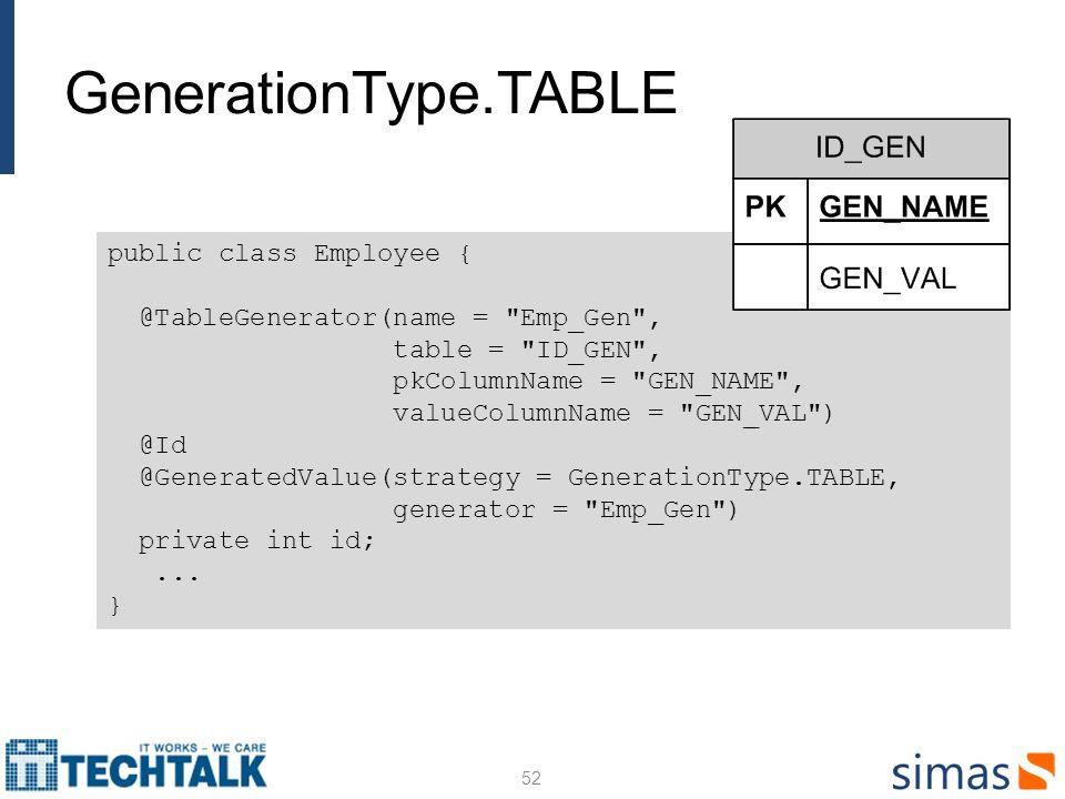 GenerationType.TABLE 52 public class Employee { @TableGenerator(name =