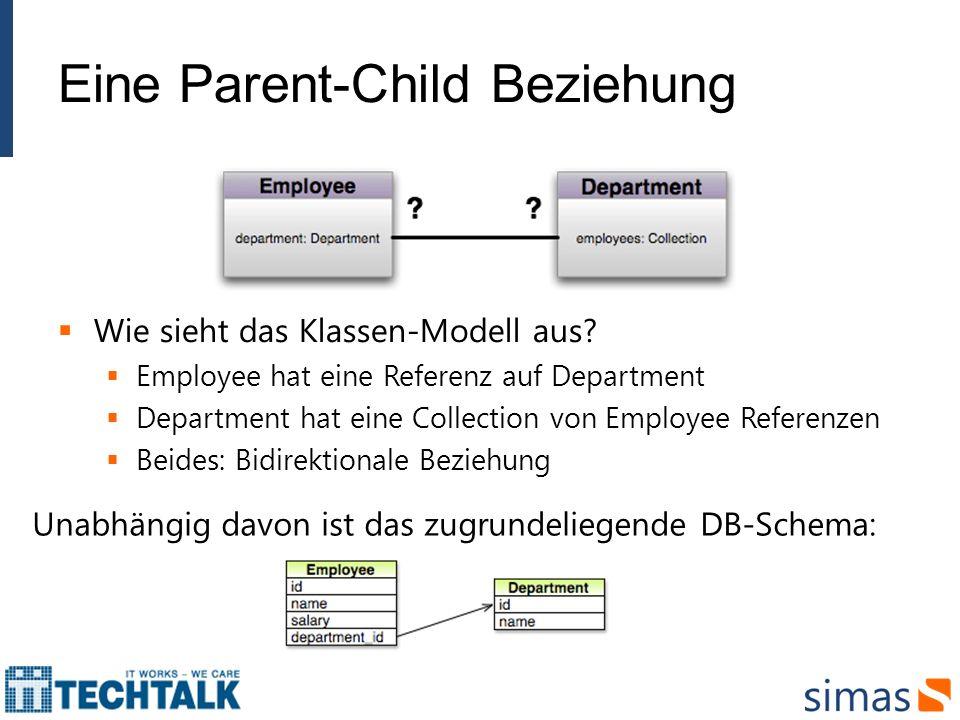 Eine Parent-Child Beziehung Wie sieht das Klassen-Modell aus? Employee hat eine Referenz auf Department Department hat eine Collection von Employee Re