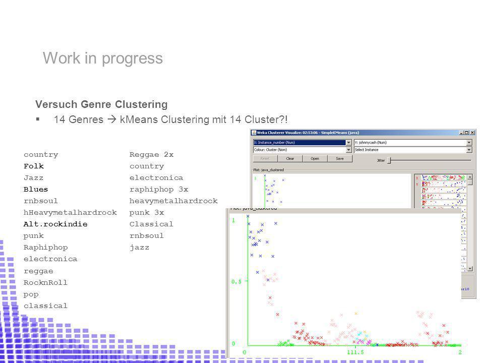 Versuch Genre Clustering 14 Genres kMeans Clustering mit 14 Cluster .