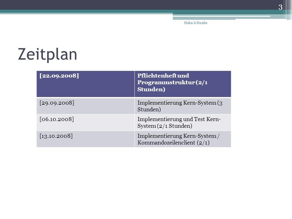 Zeitplan 3 Hahn & Dumbs [22.09.2008]Pflichtenheft und Programmstruktur (2/1 Stunden) [29.09.2008]Implementierung Kern-System (3 Stunden) [06.10.2008]Implementierung und Test Kern- System (2/1 Stunden) [13.10.2008]Implementierung Kern-System / Kommandozeilenclient (2/1)