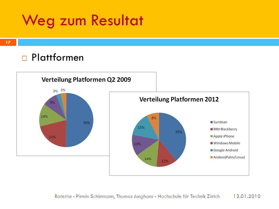 Weg zum Resultat 13.01.2010 RateMe - Pirmin Schürmann, Thomas Junghans - Hochschule für Technik Zürich 17 Plattformen