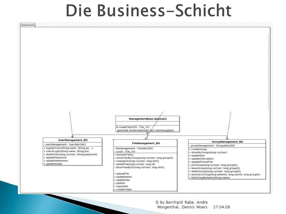 Die Business-Schicht 27.04.09 © by Bernhard Rabe, Andre Morgenthal, Dennis Moers
