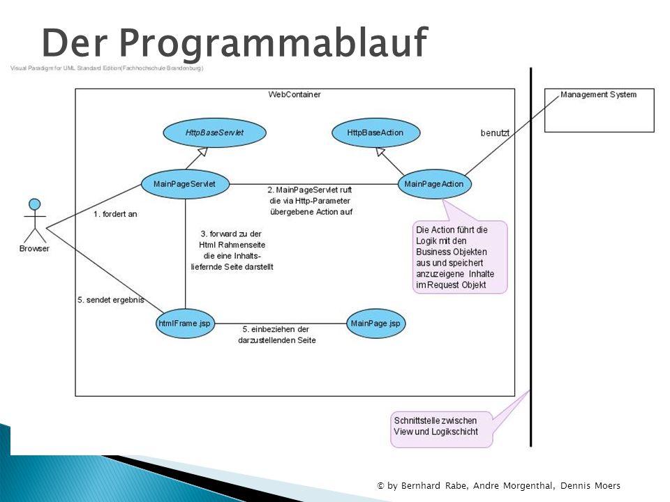 xxx-blog.org Der Programmablauf