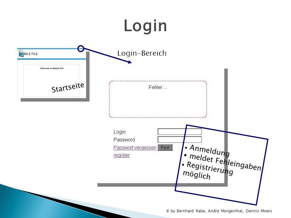 Login Login-Bereich Startseite Anmeldung meldet Fehleingaben Registrierung möglich © by Bernhard Rabe, Andre Morgenthal, Dennis Moers