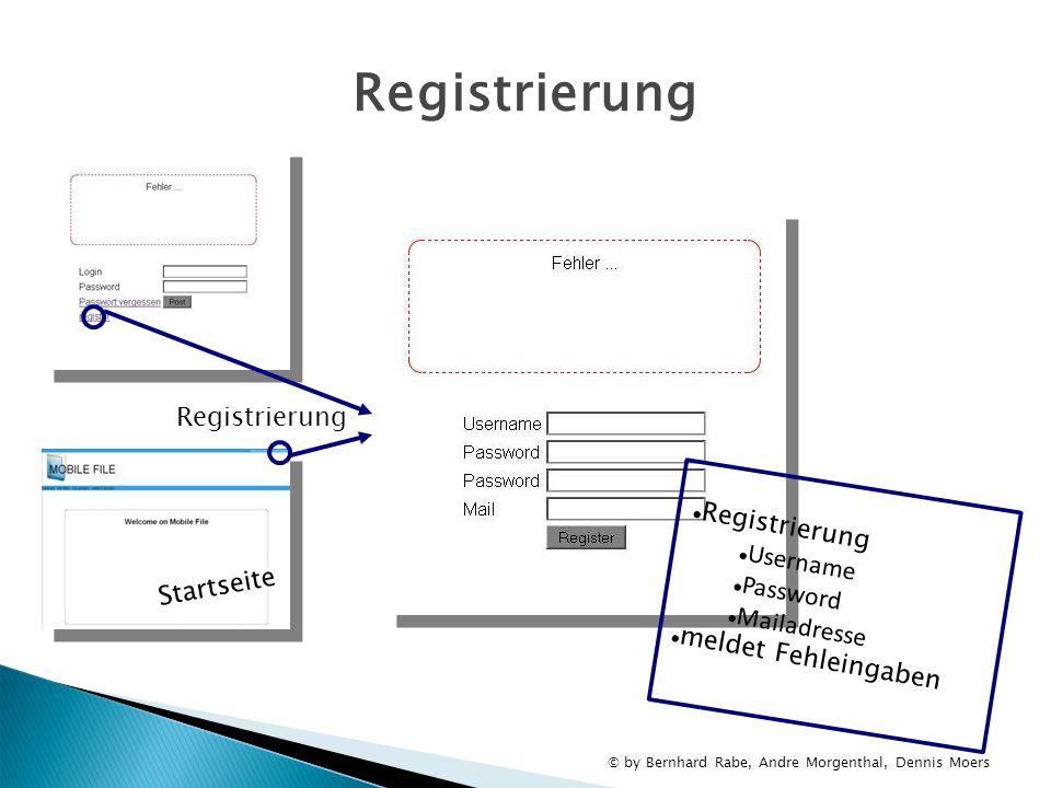Registrierung Startseite Registrierung Username Password Mailadresse meldet Fehleingaben © by Bernhard Rabe, Andre Morgenthal, Dennis Moers